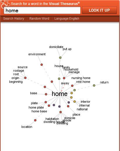 WordSift – Visualize Text « Lia Sant edufolio   Word Clouds in ELT   Scoop.it