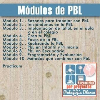 Aspectos fundamentales del Aprendizaje por proyectos. ABP PBL por la pedagogía blanca | Café puntocom Leche | Scoop.it