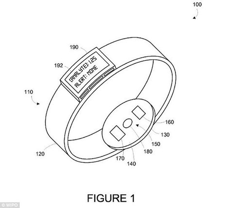 Google wins patent for wristband that could treat CANCER | Health and Wellness | Scoop.it