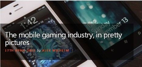 The mobile gaming industry, in pretty pictures | Transmedia: Storytelling for the Digital Age | Scoop.it