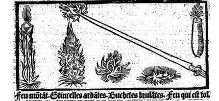 Lanternottes (feux follets) - généalogie et histoires lorraines | Auprès de nos Racines - Généalogie | Scoop.it
