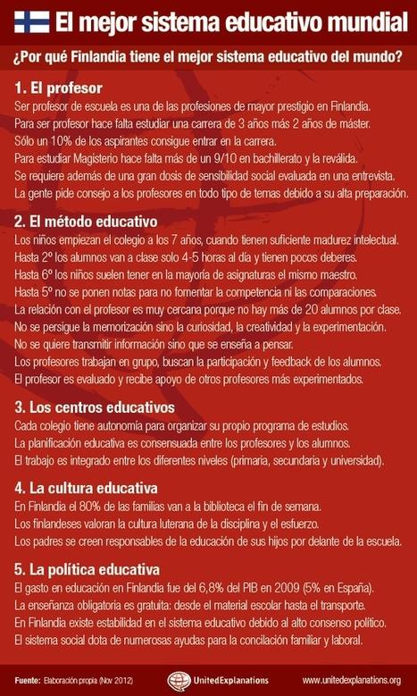 Infografia 25 lecciones extraordinarias del sistema educativo de Finlandia | Docencia Interconectada | Scoop.it