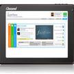Online Learning System | ClassTeacherLearningSystem | Scoop.it