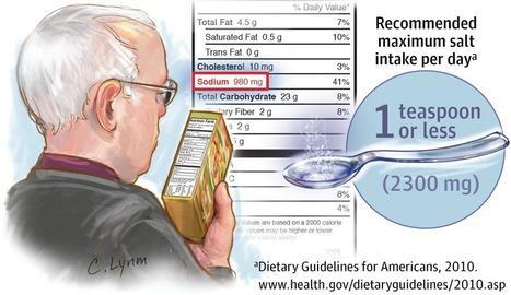 Salt in the Diet | Heart and Vascular Health | Scoop.it