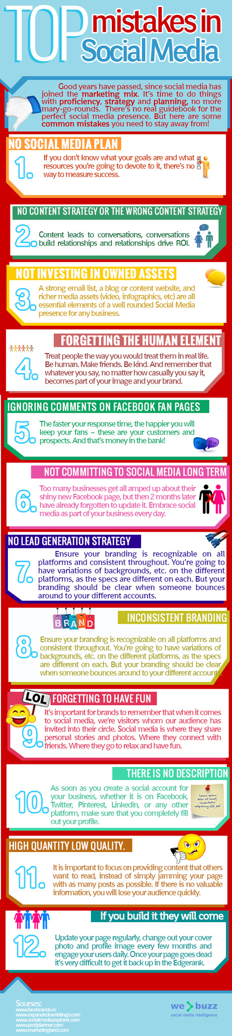12 Common Mistakes that are Ruining Your Social Media Marketing Strategy | Curating Tools and Information | Scoop.it