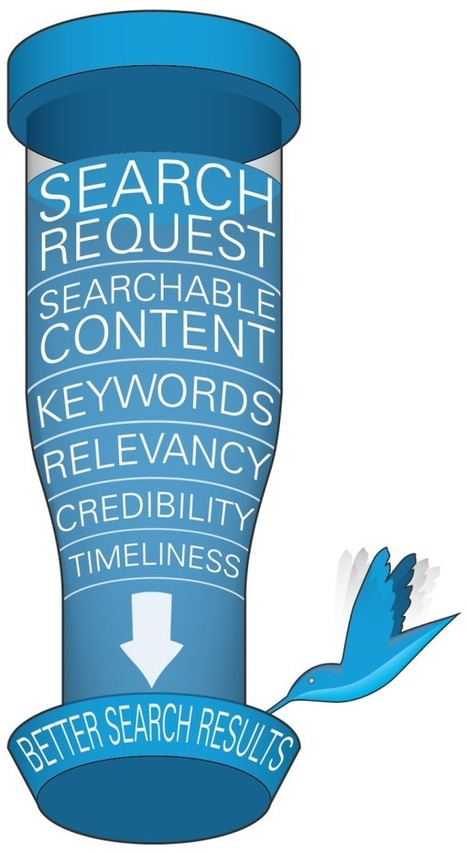 Google Hummingbird & The Keyword: What You Need To Know To Stay Ahead | SpisanieTO | Scoop.it