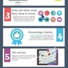 Education Resources for the 21st Century