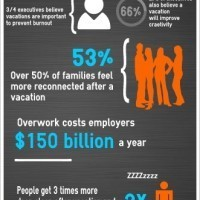 Health Benefits of Traveling | Infographics for English class | Scoop.it