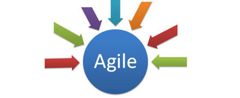 Head North to accelerate your Agile software development - CMO | Software Development Services | Scoop.it