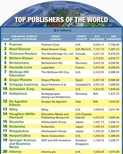 Why Education Publishing Is Big Business | Higher Education Industry Analysis | Scoop.it