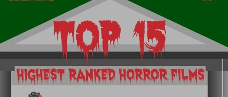 Infographic: Top Horror Films of All Time | Infographics and Social Media | Scoop.it