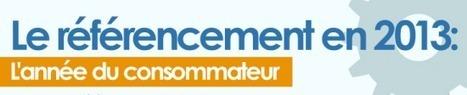 [Infographie] Comment se faire bien référencer en 2013? - FrenchWeb.fr | Digital & Mobile Marketing Toolkit | Scoop.it