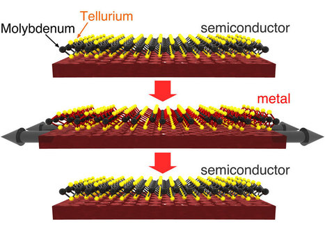 Engineers envision an electronic switch just three atoms thick   leapmind   Scoop.it