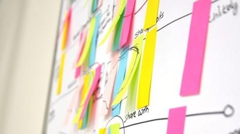 Designing Mobile UX | Mobile Marketing | News Updates | Scoop.it