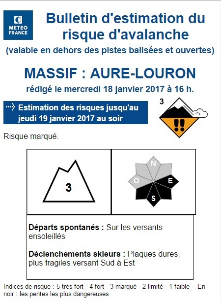 Risque marqué d'avalanche (3/5) en Aure Louron pour la journée du 19 janvier | Vallée d'Aure - Pyrénées | Scoop.it