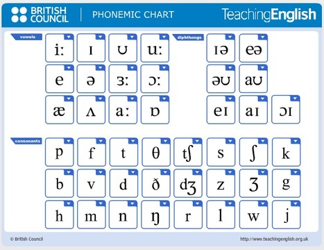 Phonemic chart | TeachingEnglish | British Council | BBC | Creative Tools... and ESL | Scoop.it