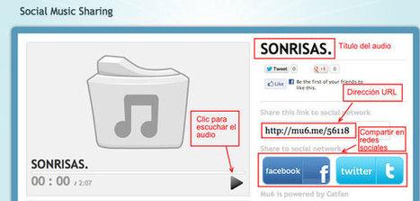 Cómo enviar archivos mp3 de forma fácil y rápida | Educa con TIC | Las TIC y la Educación | Scoop.it