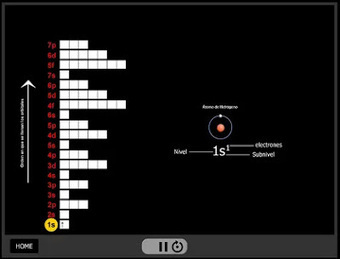 tabla peridica aplicacin web para aprender la configuracin electrnica orbitales subniveles y mucho ms juegos gratis y software educativo