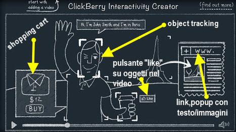 Video Online Interattivi: Come Aggiungere Link, Opt-in Form, Call to Action | Web Marketing per Artigiani e Creativi | Scoop.it