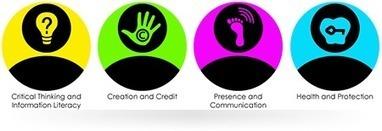 Digital Citizenship project! | OSAPAC / CCPALO | Digital Citizenship for Students, Teachers, and Parents | Scoop.it