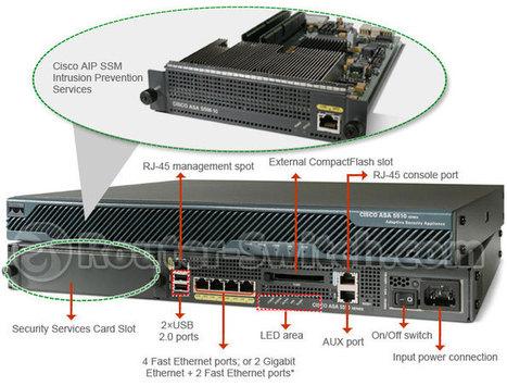 Cisco asa with firepower services data sheet cisco.