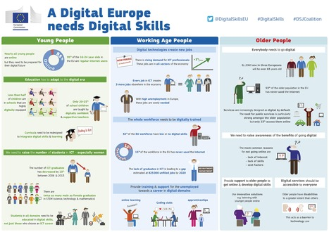 A Digital Europe needs Digital Skills | e-Learning, Diseño Instruccional | Scoop.it