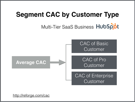 Your Average CAC is Lying to You -- What to do Instead   CustDev: Customer Development, Startups, Metrics, Business Models   Scoop.it