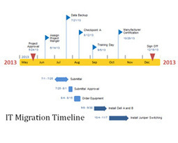 Office Timeline Plugin In Free Templates For Business PowerPoint - Timeline template keynote