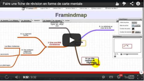Méthodologie : fiche de révision et carte mentale ← Memo Histoire | Cartes mentales | Scoop.it