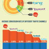 Web Presence Marketing