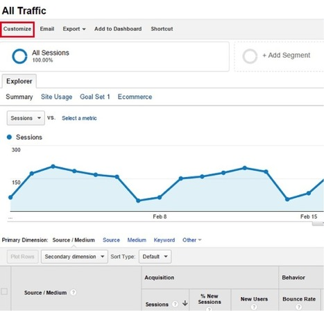 15 Google Analytics Tips to Speed Up Your Website Data Analysis & Optimization | Social Media Monitoring | Scoop.it