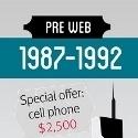 Infographie : La technologie booste l'e-commerce | Les infographies ! | Scoop.it