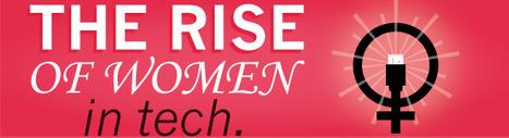 The Rise Of Women In Tech | Well Loved Woman | Scoop.it