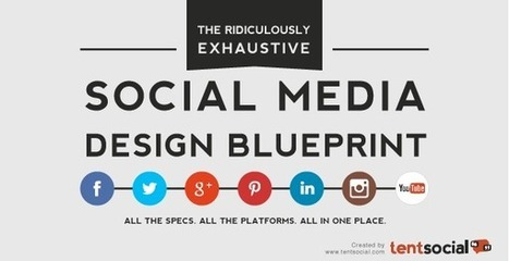 The Ridiculously Exhaustive Social Media Dimensions Blueprint (Infographic) | Business 2 Community | Social and Collaborative Learning | Scoop.it
