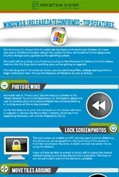 Windows Phone 8.1 Features | Web Development Blog, News, Articles | Scoop.it