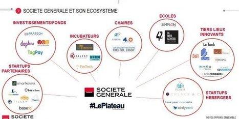 Société Générale veut innover avec les startups plutôt que les racheter | Le Zinc de Co | Scoop.it