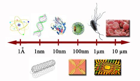 La revolución de la Nanotecnología, Kubety, blogs en Farodevigo.es | tec2eso23 | Scoop.it
