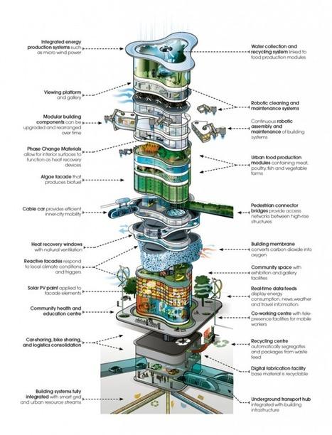 Arup y el futuro de los edificios en 2050 | METALOCUS | Learning Happens Everywhere! | Scoop.it