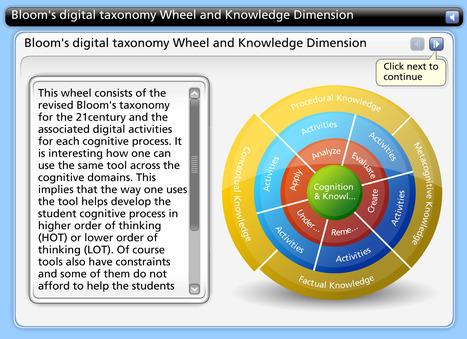 Bloom's Digital Taxonomy | Designing Minds | Scoop.it