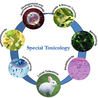Toxicology Services