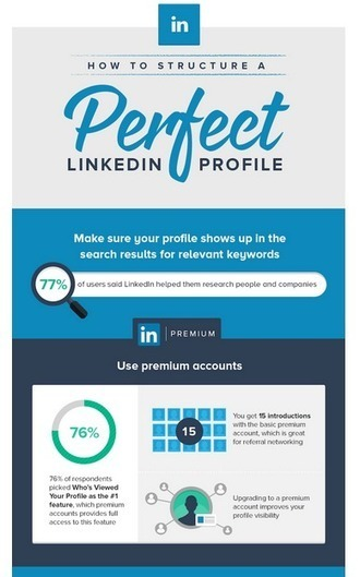 How to Structure a Perfect LinkedIn Profile to Make a Strong Impression   building community through social media   Scoop.it