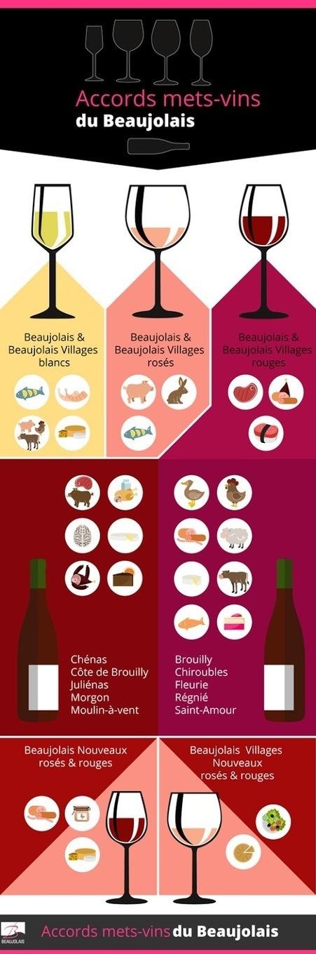 Autour de la gastronomie | Le Top du FLE | Scoop.it