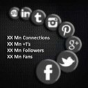 Is your Brand Obsessed with Social Media numbers?   Good Read   Scoop.it