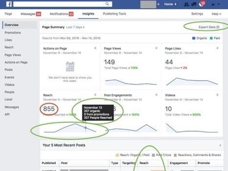 Facebook Announces Several Metrics Updates, Corrected Bugs   SocialTimes   SocialMoMojo Web   Scoop.it