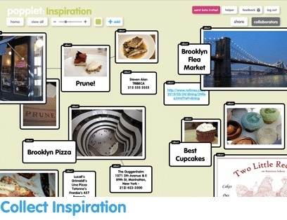 Popplet | Collect, curate and share your ideas, inspirations, and projects! | Web 2.0 in the Elementary Classroom | Scoop.it