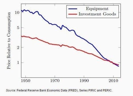 What happens to economies when education levels increase? | Learning on the Fly | Scoop.it