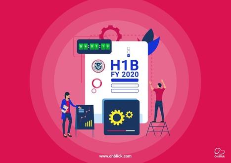 Rfe H1b Extension Premium Processing