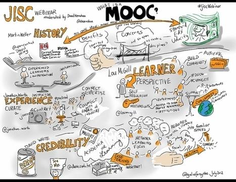 O que são MOOC'S | Tecnologia e inovação educacional. | Scoop.it