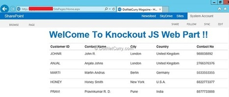 Building SharePoint 2013 Web Parts using AngularJS and KnockoutJS   JavaScript for Line of Business Applications   Scoop.it