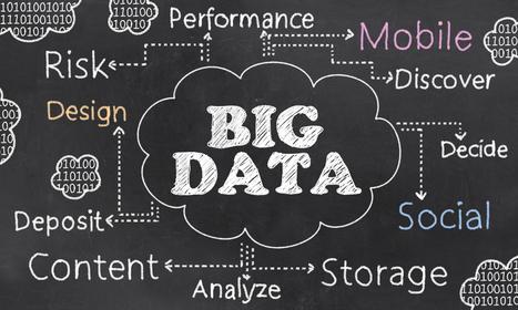 Marketing prédictif : une révolution portée par le big et le smart data   SI mon projet TIC   Scoop.it